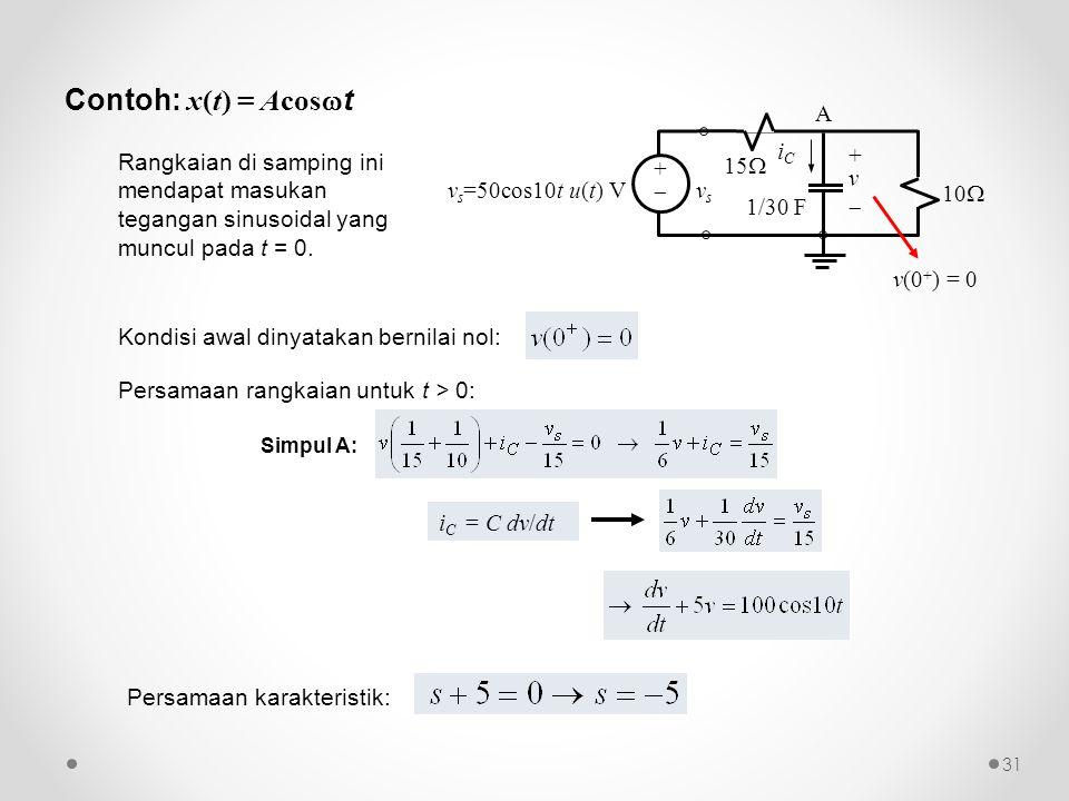 Contoh: x(t) = Acos  t i C = C dv/dt Simpul A: Rangkaian di samping ini mendapat masukan tegangan sinusoidal yang muncul pada t = 0. Kondisi awal din