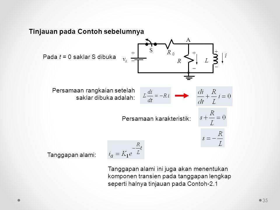 Tinjauan pada Contoh sebelumnya Persamaan rangkaian setelah saklar dibuka adalah: Persamaan karakteristik: Tanggapan alami: Tanggapan alami ini juga a
