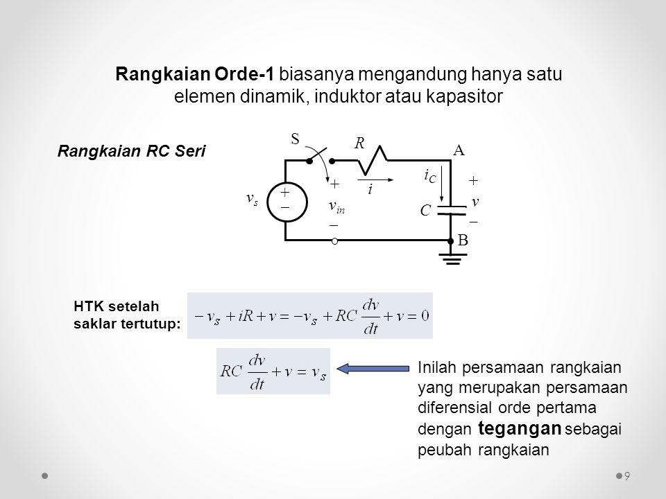 Rangkaian Orde-1 biasanya mengandung hanya satu elemen dinamik, induktor atau kapasitor HTK setelah saklar tertutup: Inilah persamaan rangkaian yang m