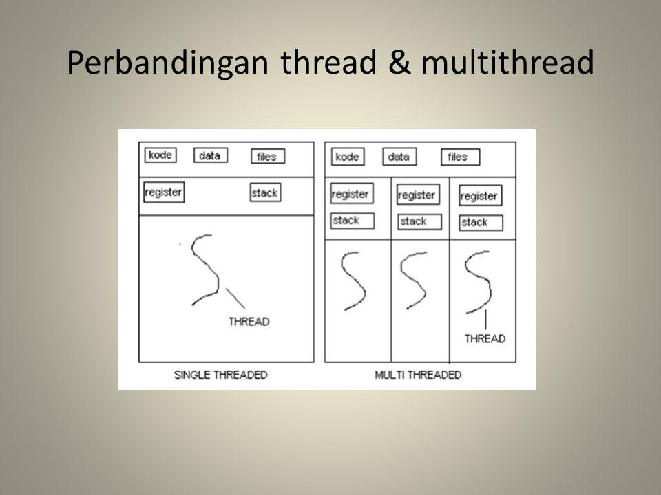 Perbandingan thread & multithread