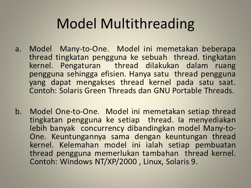 Model Multithreading a.Model Many-to-One. Model ini memetakan beberapa thread tingkatan pengguna ke sebuah thread. tingkatan kernel. Pengaturan thread