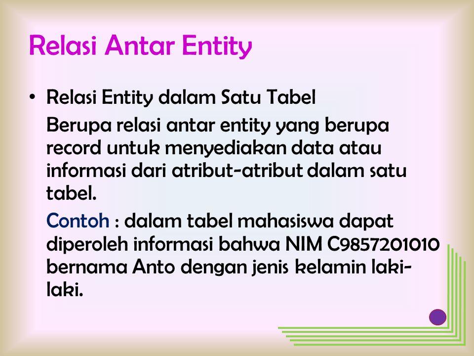 Relasi Antar Entity Relasi Entity dalam Satu Tabel Berupa relasi antar entity yang berupa record untuk menyediakan data atau informasi dari atribut-at