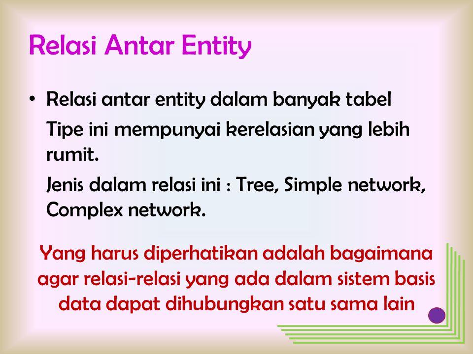 Relasi Antar Entity Relasi antar entity dalam banyak tabel Tipe ini mempunyai kerelasian yang lebih rumit. Jenis dalam relasi ini : Tree, Simple netwo