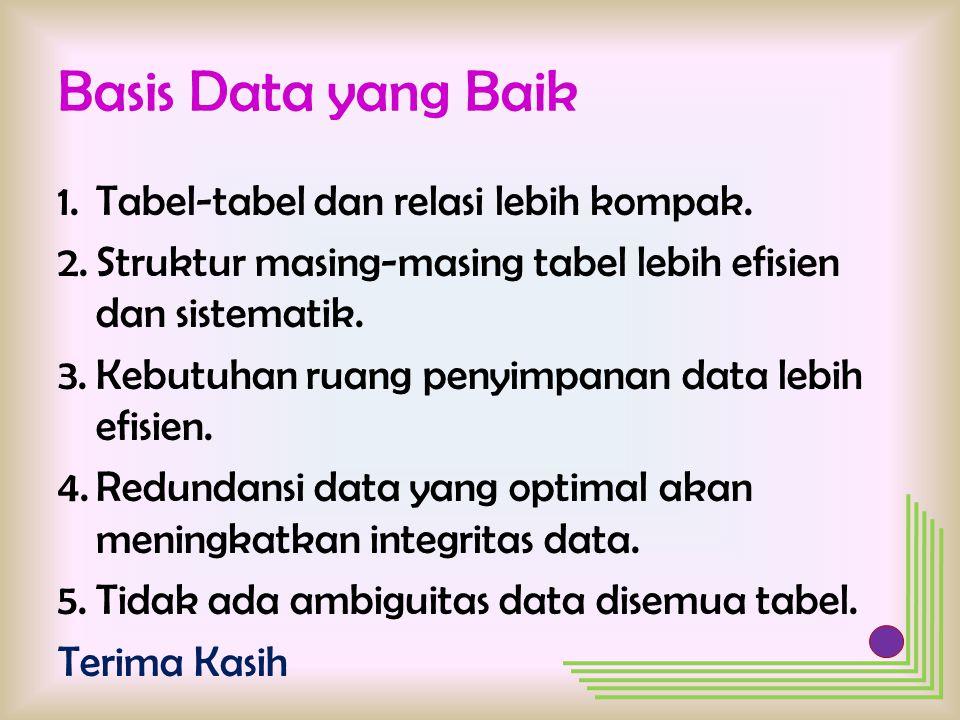 Basis Data yang Baik 1.Tabel-tabel dan relasi lebih kompak. 2.Struktur masing-masing tabel lebih efisien dan sistematik. 3.Kebutuhan ruang penyimpanan