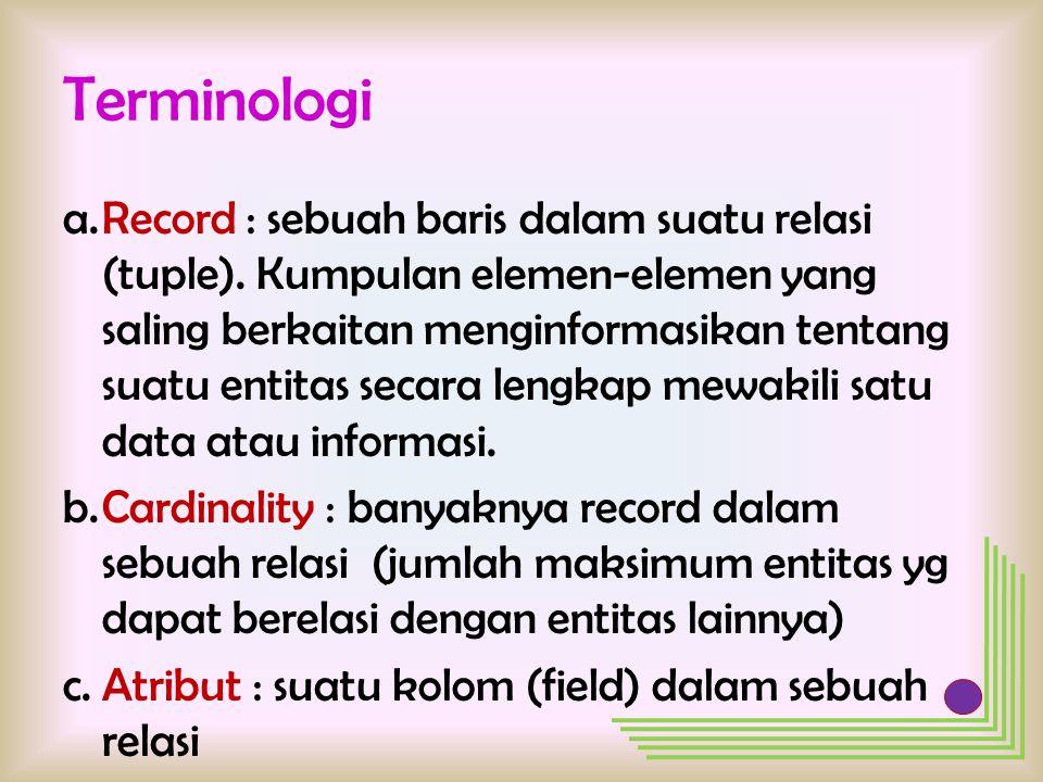 Terminologi d.Domain : batasan/kemungkinan nilai dalam atribut dan tipe datanya e.Derajat/degree : banyaknya kolom dalam relasi atau jumlah atribut suatu relasi (arity) f.Candidate Key : atribut atau satu set atribut unik yang dapat digunakan utk membeda- kan (identifikasi spesifik) suatu record g.Primary Key : salah satu dari CK yang dipilih dan dipakai untuk membedakan suatu record