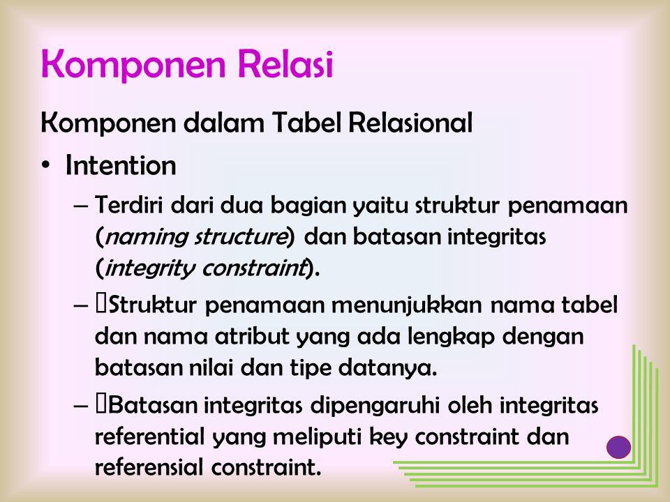 Komponen Relasi Komponen dalam Tabel Relasional Intention – Terdiri dari dua bagian yaitu struktur penamaan (naming structure) dan batasan integritas