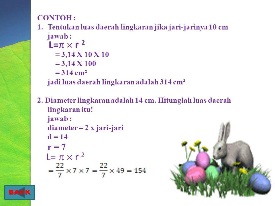 Jadi Rumus Luas Lingkaran Adalah L = Panjang X Lebar =  r X r =   r 2 BACK