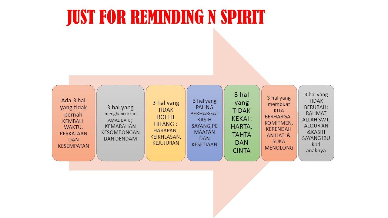 JUST FOR REMINDING N SPIRIT Ada 3 hal yang tidak pernah KEMBALI: WAKTU, PERKATAAN DAN KESEMPATAN 3 hal yang menghancurkan AMAL BAIK ; KEMARAHAN KESOMB
