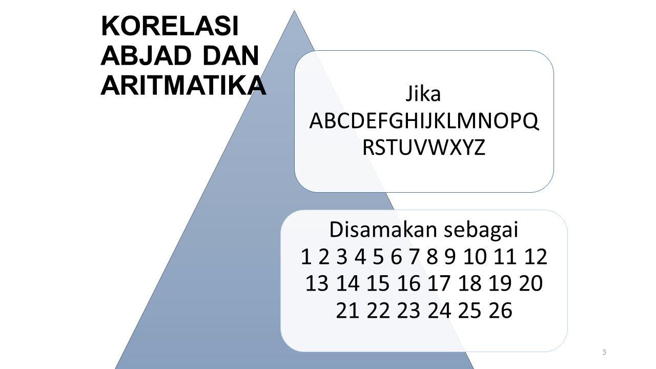 Jika ABCDEFGHIJKLMNOPQ RSTUVWXYZ Disamakan sebagai 1 2 3 4 5 6 7 8 9 10 11 12 13 14 15 16 17 18 19 20 21 22 23 24 25 26 KORELASI ABJAD DAN ARITMATIKA