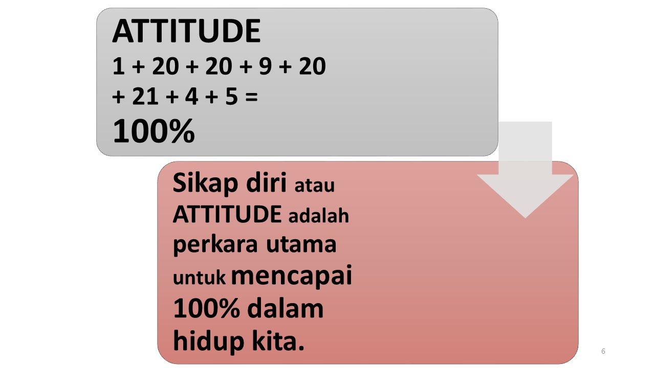 ATTITUDE 1 + 20 + 20 + 9 + 20 + 21 + 4 + 5 = 100% Sikap diri atau ATTITUDE adalah perkara utama untuk mencapai 100% dalam hidup kita. 6