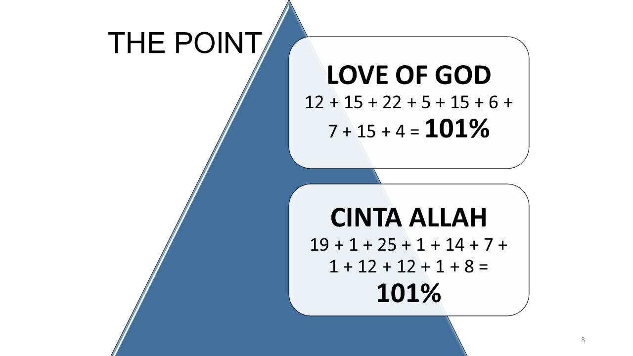 THE POINT LOVE OF GOD 12 + 15 + 22 + 5 + 15 + 6 + 7 + 15 + 4 = 101% CINTA ALLAH 19 + 1 + 25 + 1 + 14 + 7 + 1 + 12 + 12 + 1 + 8 = 101% 8