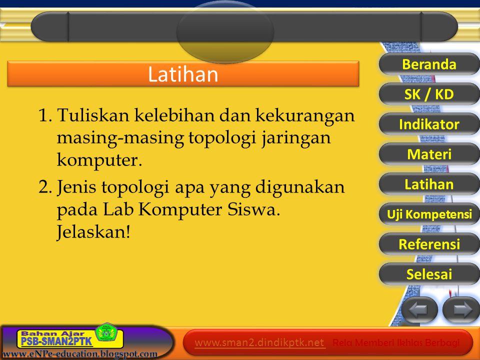 www.sman2.dindikptk.net www.sman2.dindikptk.net Rela Memberi Ikhlas Berbagi www.sman2.dindikptk.net www.sman2.dindikptk.net Rela Memberi Ikhlas Berbagi Latihan 1.