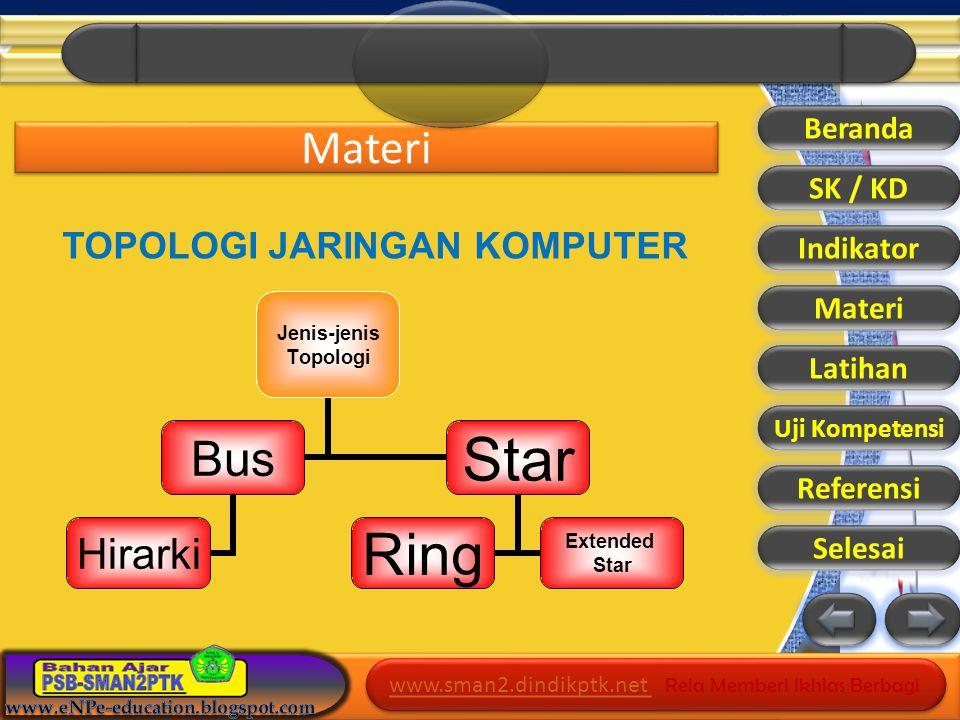 www.sman2.dindikptk.net www.sman2.dindikptk.net Rela Memberi Ikhlas Berbagi www.sman2.dindikptk.net www.sman2.dindikptk.net Rela Memberi Ikhlas Berbagi Materi Beranda SK / KD Indikator Materi Latihan Referensi Selesai TOPOLOGI JARINGAN KOMPUTER Jenis-jenis Topologi Bus Hirarki Star Ring Extended Star Uji Kompetensi