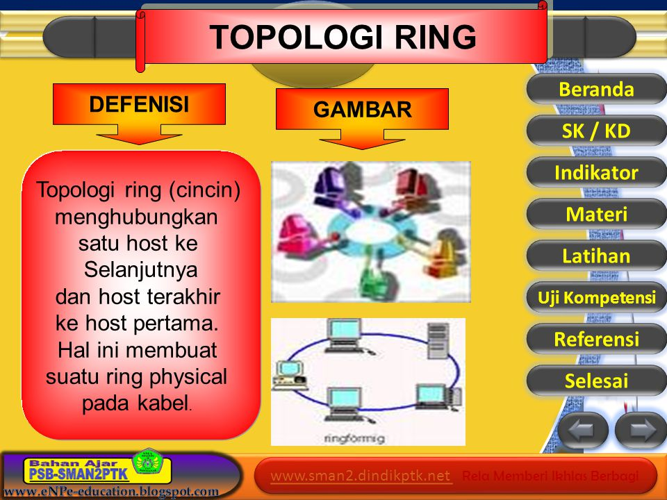 www.sman2.dindikptk.net www.sman2.dindikptk.net Rela Memberi Ikhlas Berbagi www.sman2.dindikptk.net www.sman2.dindikptk.net Rela Memberi Ikhlas Berbagi Beranda SK / KD Indikator Materi Latihan Uji Kompetensi Referensi Selesai TOPOLOGI RING Topologi ring (cincin) menghubungkan satu host ke Selanjutnya dan host terakhir ke host pertama.