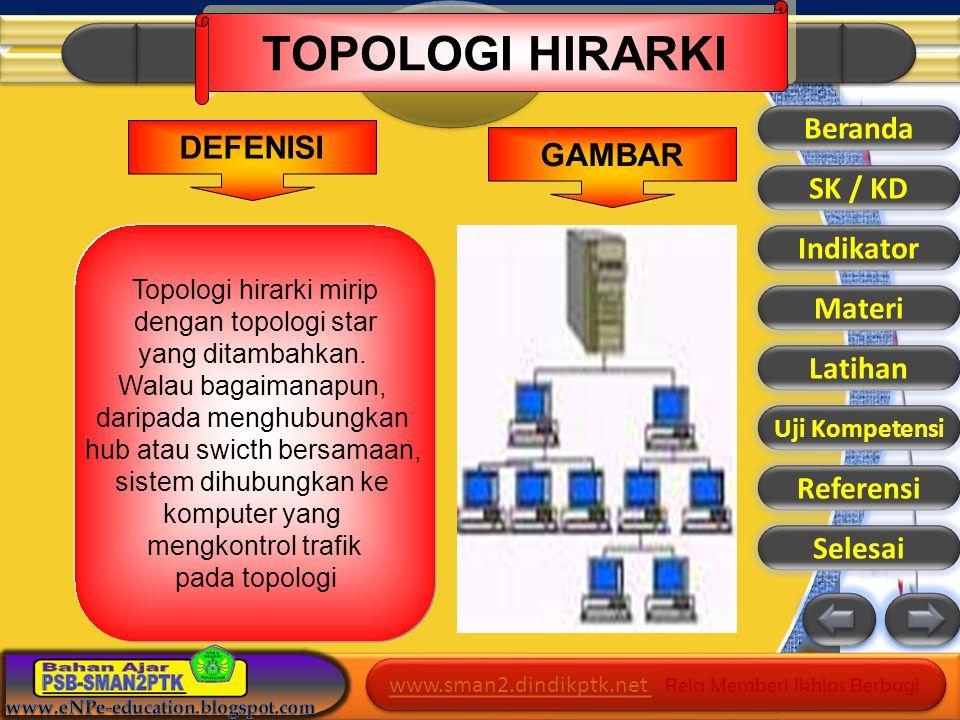 www.sman2.dindikptk.net www.sman2.dindikptk.net Rela Memberi Ikhlas Berbagi www.sman2.dindikptk.net www.sman2.dindikptk.net Rela Memberi Ikhlas Berbagi Beranda SK / KD Indikator Materi Latihan Uji Kompetensi Referensi Selesai TOPOLOGI HIRARKI Topologi hirarki mirip dengan topologi star yang ditambahkan.