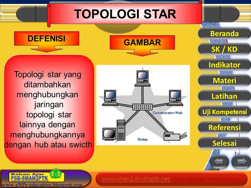 www.sman2.dindikptk.net www.sman2.dindikptk.net Rela Memberi Ikhlas Berbagi www.sman2.dindikptk.net www.sman2.dindikptk.net Rela Memberi Ikhlas Berbagi Beranda SK / KD Indikator Materi Latihan Referensi Selesai TOPOLOGI STAR Topologi star yang ditambahkan menghubungkan jaringan topologi star lainnya dengan menghubungkannya dengan hub atau swicth DEFENISI GAMBAR Uji Kompetensi