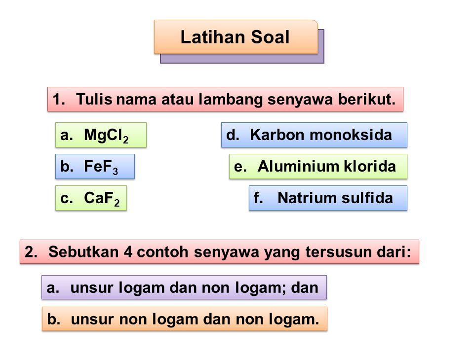 Latihan Soal 1.Tulis nama atau lambang senyawa berikut. b.FeF 3 a.MgCl 2 d.Karbon monoksida f.Natrium sulfida c.CaF 2 e.Aluminium klorida 2.Sebutkan 4