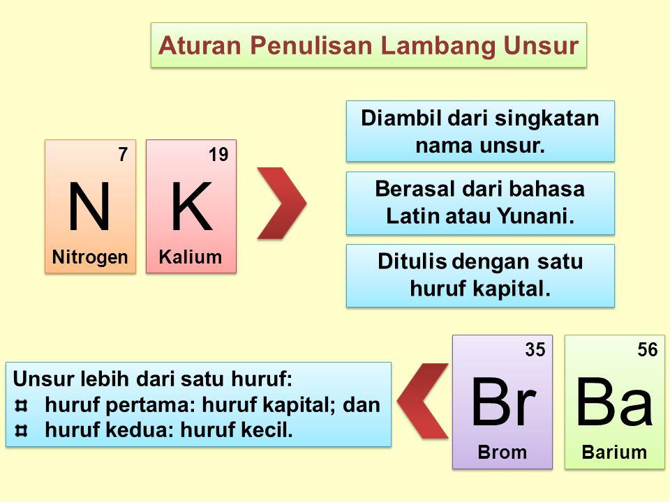 Aturan Penulisan Lambang Unsur Unsur lebih dari satu huruf: huruf pertama: huruf kapital; dan huruf kedua: huruf kecil. Unsur lebih dari satu huruf: h