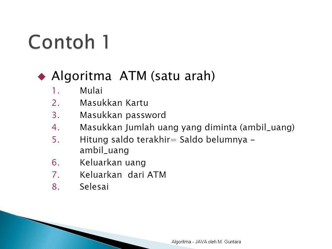  Algoritma ATM (satu arah) 1.Mulai 2.Masukkan Kartu 3.Masukkan password 4.Masukkan Jumlah uang yang diminta (ambil_uang) 5.Hitung saldo terakhir= Sal