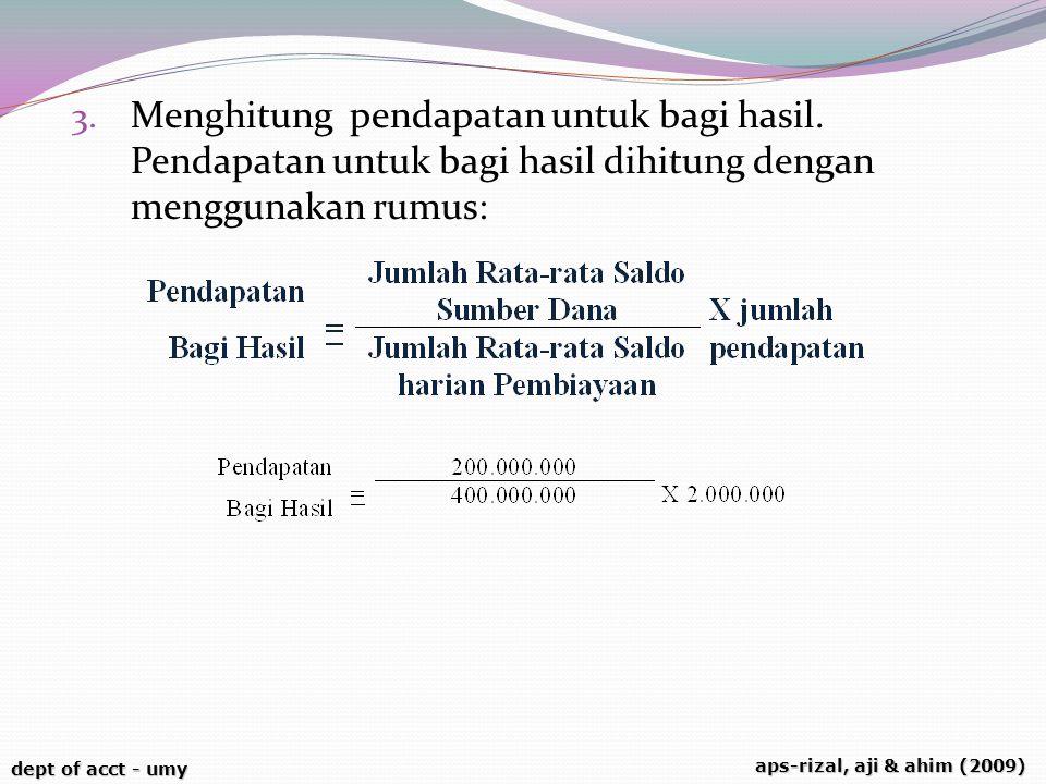 dept of acct - umy aps-rizal, aji & ahim (2009) 3. Menghitung pendapatan untuk bagi hasil. Pendapatan untuk bagi hasil dihitung dengan menggunakan rum