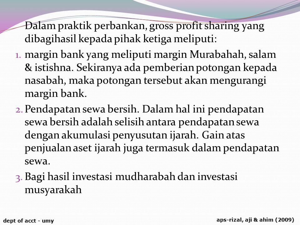 dept of acct - umy aps-rizal, aji & ahim (2009) Dalam praktik perbankan, gross profit sharing yang dibagihasil kepada pihak ketiga meliputi: 1. margin