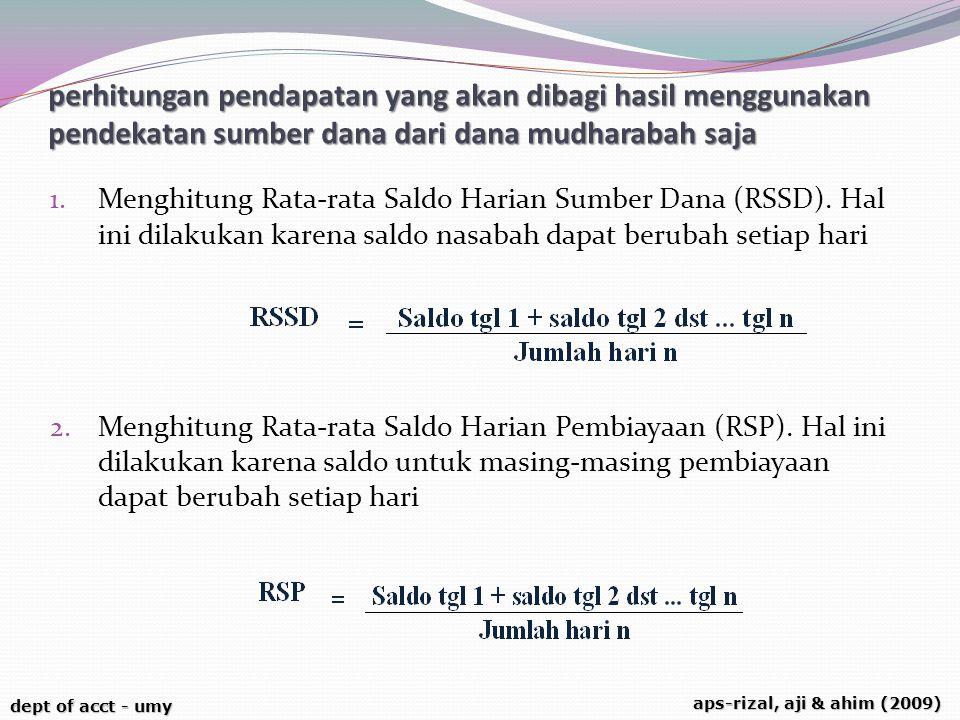 dept of acct - umy aps-rizal, aji & ahim (2009) perhitungan pendapatan yang akan dibagi hasil menggunakan pendekatan sumber dana dari dana mudharabah