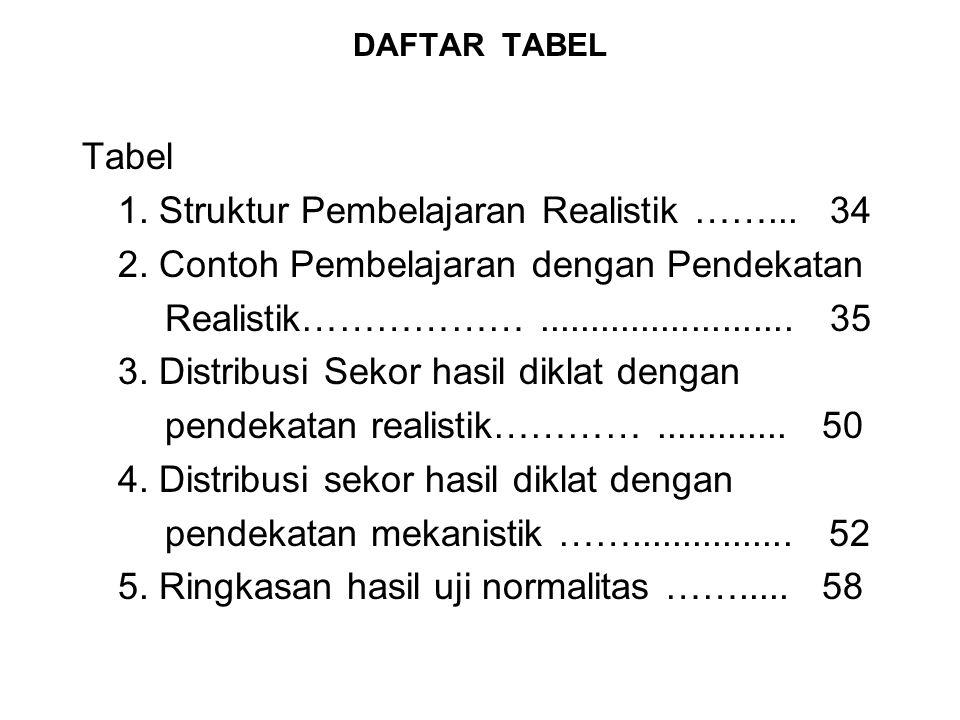 DAFTAR TABEL Tabel 1.Struktur Pembelajaran Realistik ……...