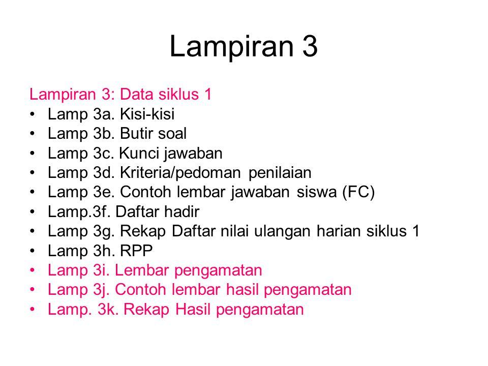 Lampiran 3 Lampiran 3: Data siklus 1 Lamp 3a.Kisi-kisi Lamp 3b.