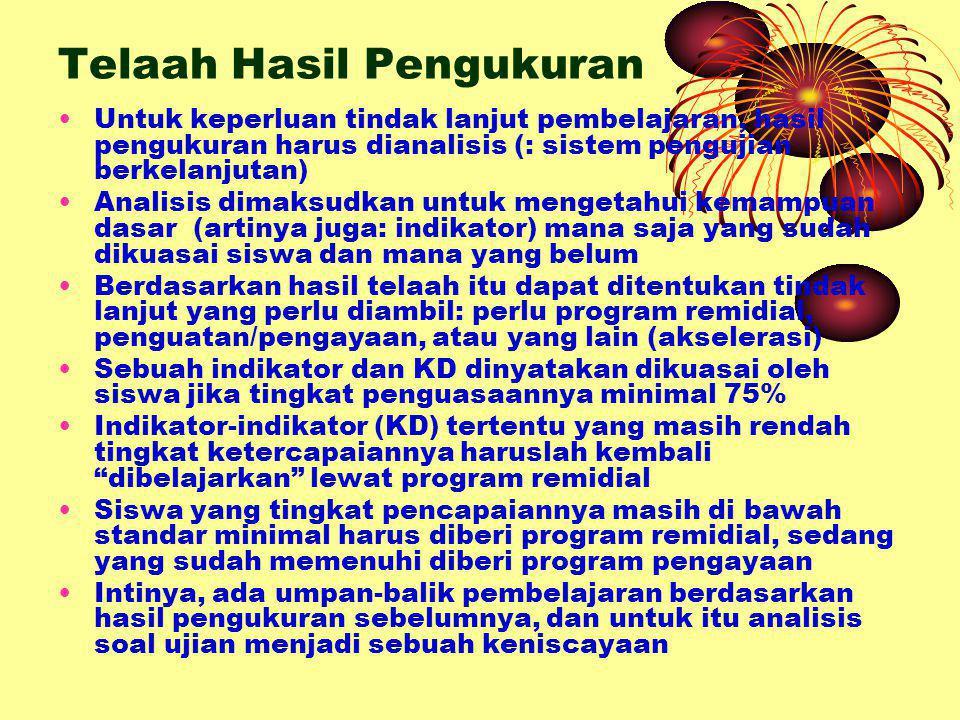 Contoh Telaah Soal Bentuk Pilihan Ganda ButirSoal Jenis Persyaratan 12...n A.