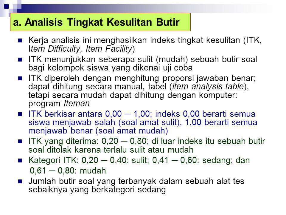 Analisis Butir Soal (Item Analysis ) Analisis butir soal adalah estimasi kualitas butir-butir soal sebuah alat tes; menguji efektivitas butir-butir so