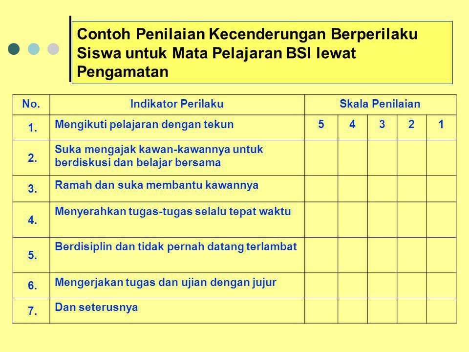 Contoh Pertanyaan dan Penilaian Siswa untuk Mata Pelajaran BSI lewat Angket No.PernyataanSkala Penilaian 1.Saya senang pada mata pelajaran BSI54321 2.Saya merasa rugi jika tidak ikut mata pelajaran BSI 3.Saya selalu menyediakan waktu belajar untuk mata pelajaran BSI 4.Saya berusaha baik untuk memahami pelajaran BSI 5.Saya berusaha untuk memperoleh buku-buku pelajaran BSI 6.Saya merasakan adanya manfaat yang besar dari mata pelajaran BSI 7.dan seterusnya