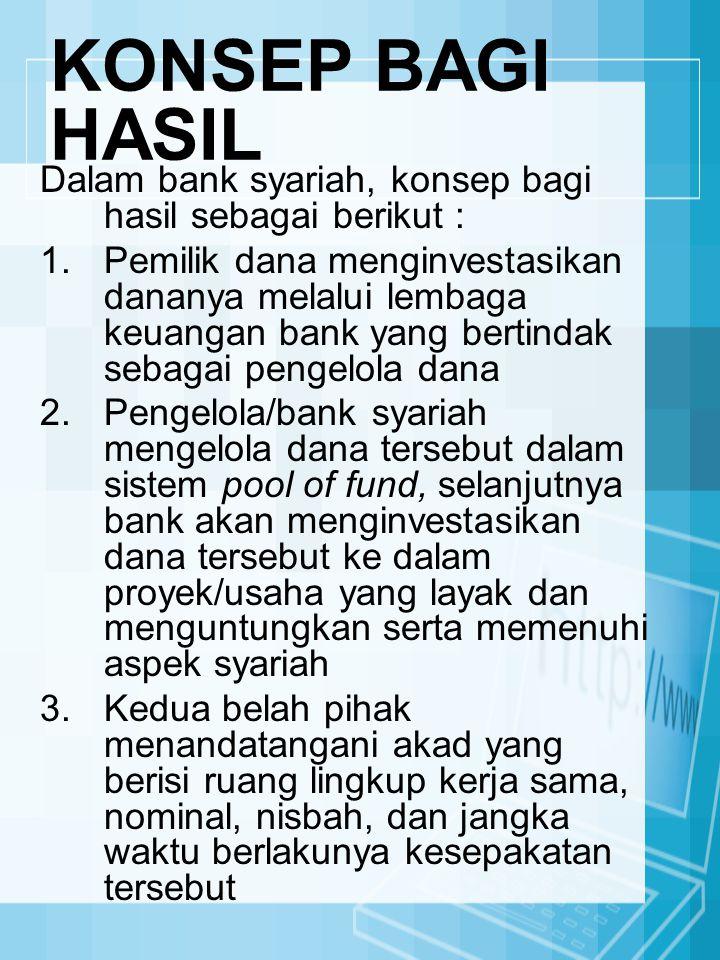 KONSEP BAGI HASIL Dalam bank syariah, konsep bagi hasil sebagai berikut : 1.Pemilik dana menginvestasikan dananya melalui lembaga keuangan bank yang b