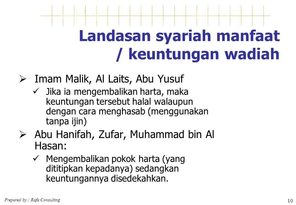 Prepared by : Rafa Consulting 10 Landasan syariah manfaat / keuntungan wadiah  Imam Malik, Al Laits, Abu Yusuf Jika ia mengembalikan harta, maka keun