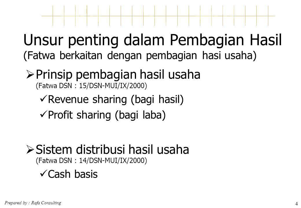 Prepared by : Rafa Consulting 15 Faktor yang mempengaruhi pembagian hasil usaha  Prinsip Pembagian Hasil Usaha Revenue Sharing Profit Sharing  Pembobotan sumber dana  Pemisahan valuta  Penentuan Pendapatan  Nisbah yang disepakati  Prioritas sumber dana  Kebijakan Akuntansi