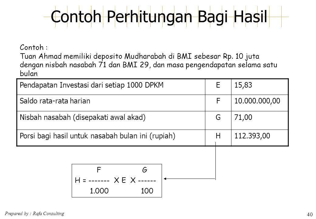 Prepared by : Rafa Consulting 40 Contoh Perhitungan Bagi Hasil Pendapatan Investasi dari setiap 1000 DPKME15,83 Saldo rata-rata harianF10.000.000,00 N