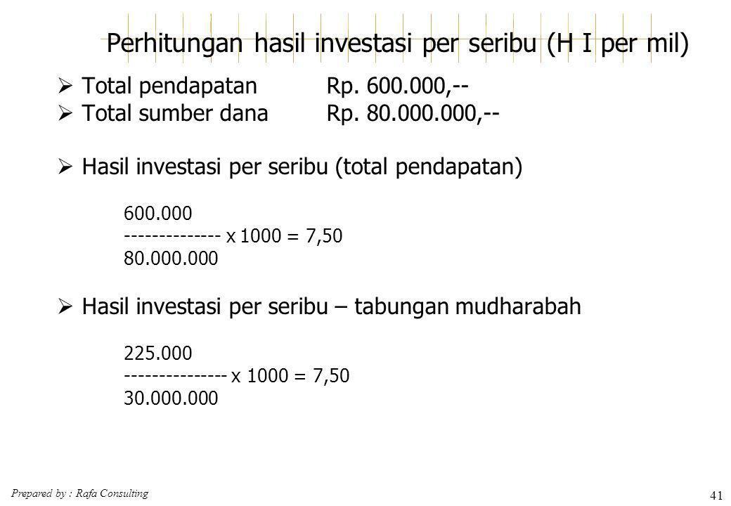 Prepared by : Rafa Consulting 41 Perhitungan hasil investasi per seribu (H I per mil)  Total pendapatan Rp. 600.000,--  Total sumber dana Rp. 80.000