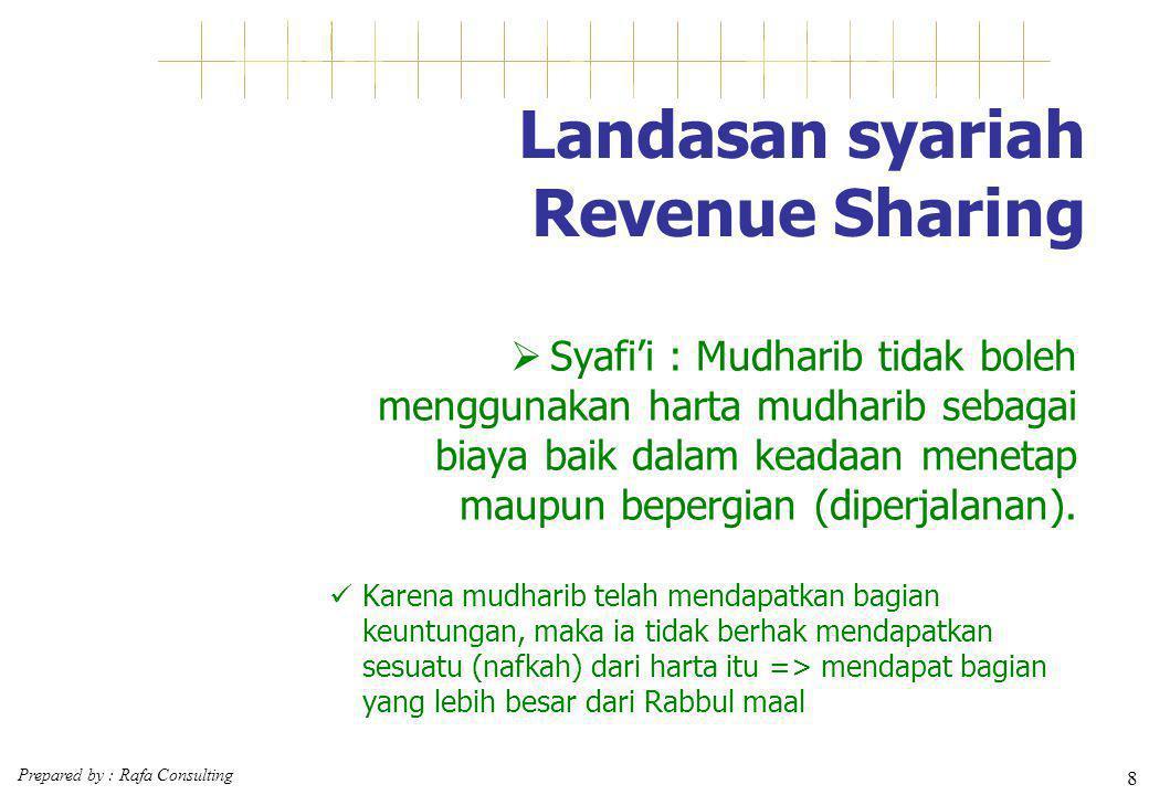 Prepared by : Rafa Consulting 39 Contoh perhitungan Bagi Hasil Lain DPKM (Dana Pihak Ketiga Mudharabah) yaitu Dana Nasabah dengan Akad Mudharabah A90.000.000 DPKM yang dapat disalurkan pada pembiayaan = DPKM x (1-GWM => simpanan wajib pada Bank Indonesia =5%) B85.500.000 Dana bank14.500.000 Pembiayaan yang disalurkanC100.000.00 0 Pendapatan dari penayaluran pembiayaanD1.666.667 Pendapatan Investasi dari setiap 1000 DPKME15,83 B 1 E = --- X D X --- X 1.000 C A
