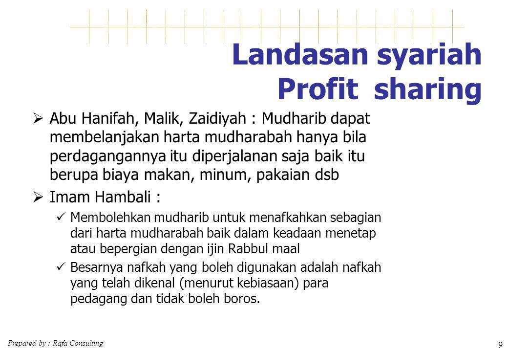 Prepared by : Rafa Consulting 9 Landasan syariah Profit sharing  Abu Hanifah, Malik, Zaidiyah : Mudharib dapat membelanjakan harta mudharabah hanya b