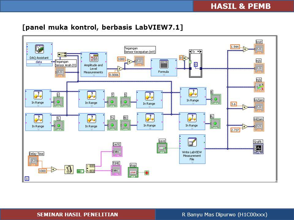 HASIL & PEMB [panel muka kontrol, berbasis LabVIEW7.1] SEMINAR HASIL PENELITIANR Banyu Mas Dipurwo (H1C00xxx)