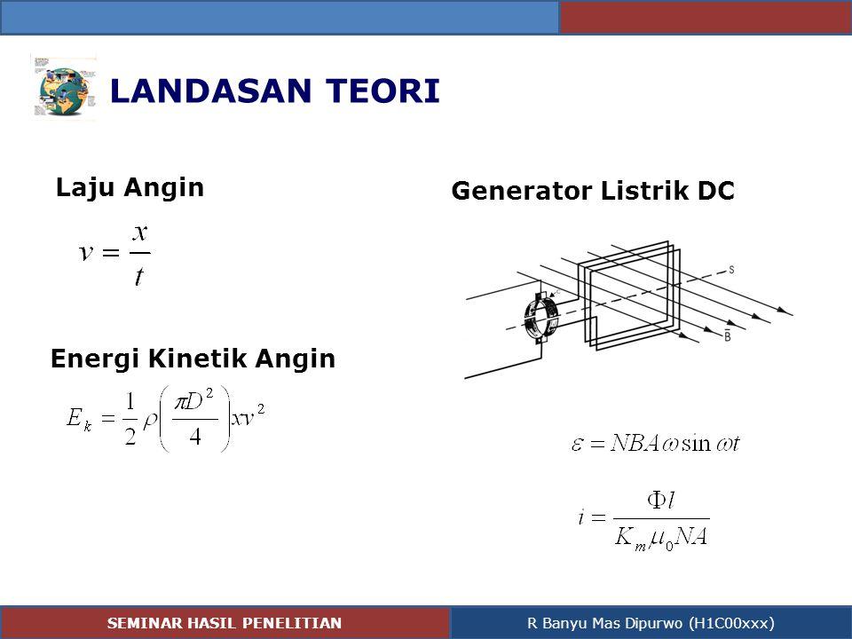 LANDASAN TEORI Laju Angin Energi Kinetik Angin Generator Listrik DC SEMINAR HASIL PENELITIANR Banyu Mas Dipurwo (H1C00xxx)
