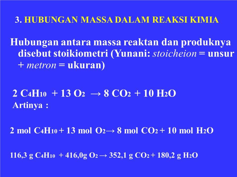 3. HUBUNGAN MASSA DALAM REAKSI KIMIA Hubungan antara massa reaktan dan produknya disebut stoikiometri (Yunani: stoicheion = unsur + metron = ukuran) 2