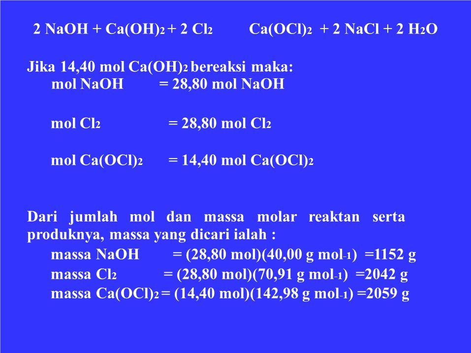 2 NaOH + Ca(OH) 2 + 2 Cl 2 Ca(OCl) 2 + 2 NaCl + 2 H 2 O Jika 14,40 mol Ca(OH) 2 bereaksi maka: mol NaOH = 28,80 mol NaOH mol Cl 2 mol Ca(OCl) 2 = 28,8