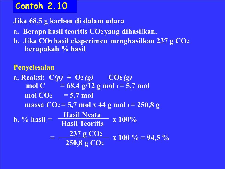 Contoh 2.10 Jika 68,5 g karbon di dalam udara a. Berapa hasil teoritis CO 2 yang dihasilkan. b. Jika CO 2 hasil eksperimen menghasilkan 237 g CO 2 ber