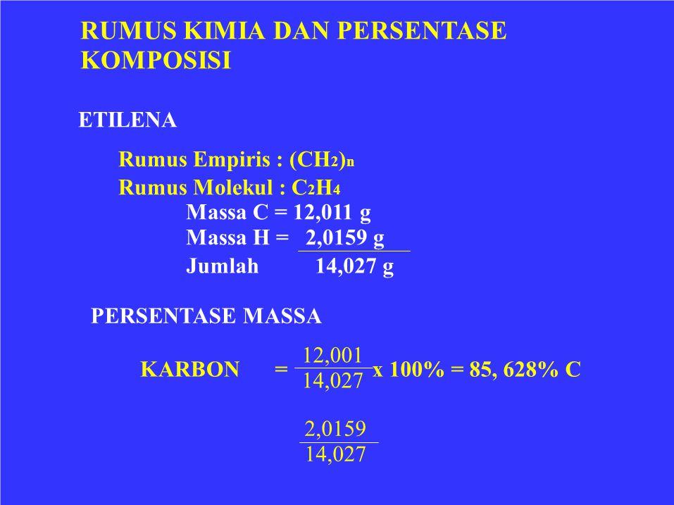 = x 100% = 85, 628% C RUMUS KIMIA DAN PERSENTASE KOMPOSISI ETILENA Rumus Empiris : (CH 2 ) n Rumus Molekul : C 2 H 4 Massa C = 12,011 g Massa H = 2,01