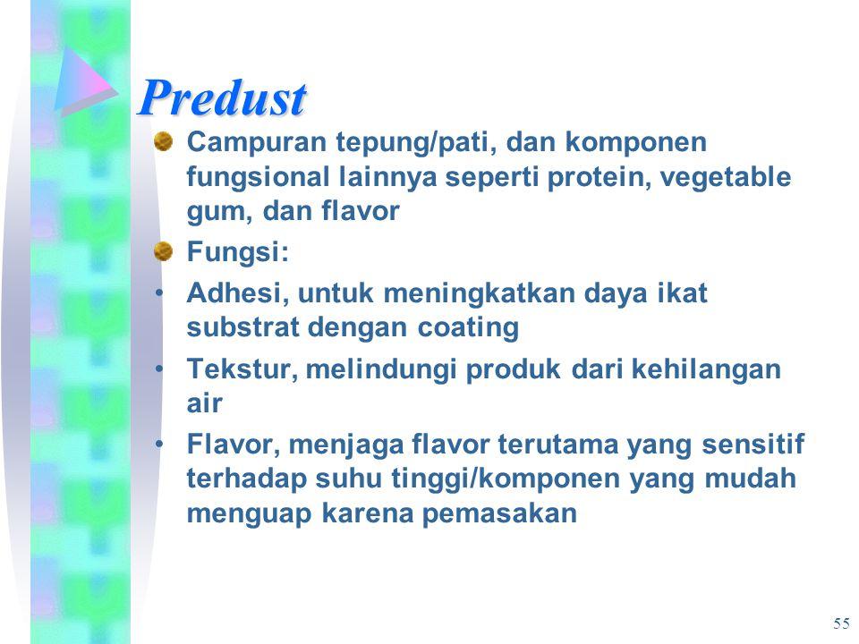 Campuran tepung/pati, dan komponen fungsional lainnya seperti protein, vegetable gum, dan flavor Fungsi: Adhesi, untuk meningkatkan daya ikat substrat