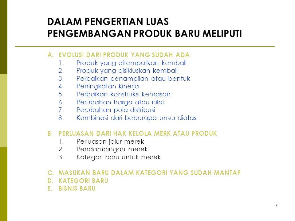 7 DALAM PENGERTIAN LUAS PENGEMBANGAN PRODUK BARU MELIPUTI A.EVOLUSI DARI PRODUK YANG SUDAH ADA 1.Produk yang ditempatkan kembali 2.Produk yang disiklu