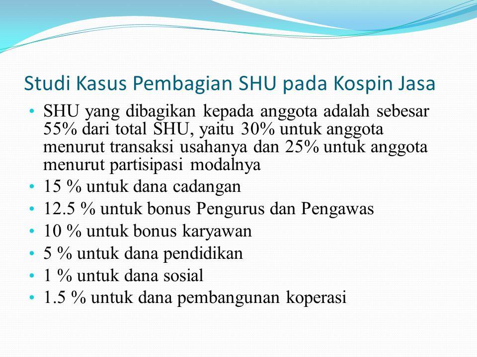 Studi Kasus Pembagian SHU pada Kospin Jasa SHU yang dibagikan kepada anggota adalah sebesar 55% dari total SHU, yaitu 30% untuk anggota menurut transa