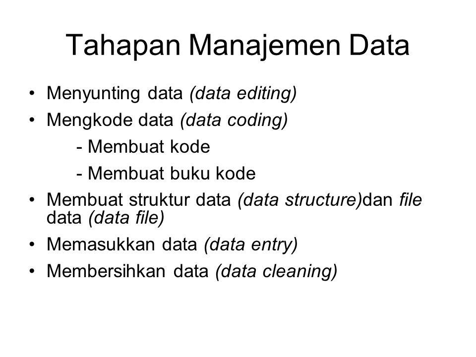 Tahapan Manajemen Data Menyunting data (data editing) Mengkode data (data coding) - Membuat kode - Membuat buku kode Membuat struktur data (data structure)dan file data (data file) Memasukkan data (data entry) Membersihkan data (data cleaning)