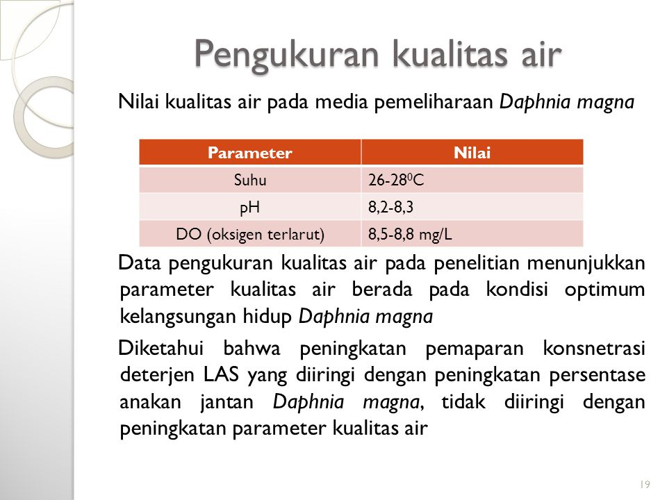Pengukuran kualitas air Nilai kualitas air pada media pemeliharaan Daphnia magna Data pengukuran kualitas air pada penelitian menunjukkan parameter ku