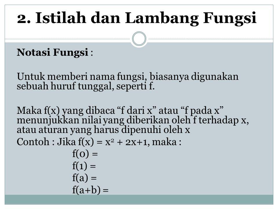"""2. Istilah dan Lambang Fungsi Notasi Fungsi : Untuk memberi nama fungsi, biasanya digunakan sebuah huruf tunggal, seperti f. Maka f(x) yang dibaca """"f"""